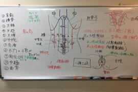 理論学習②